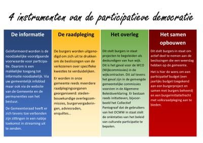 visuel 4 outils démocratie participative NL
